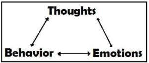 gefühle reflektieren warum